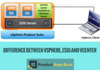 Difference between vSphere, ESXi and vCenter