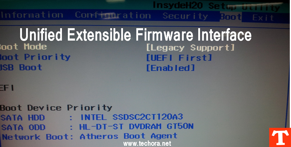 Firmware and Hardware interface